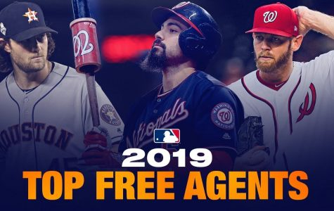 These were the top 3 free agents this off season.